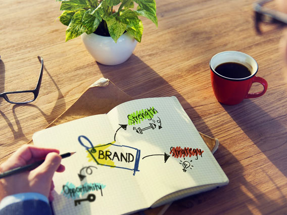 Why Branding is  Important?